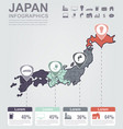 japan map with infographic elements infographics vector image vector image