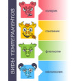 temperaments set personality types russian vector image