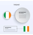 Ireland Country Set of Banners vector image