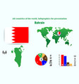 21 bahrain all countries of the world vector image vector image