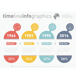Infographic timeline with icons Time line of vector image