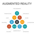 augmented reality infographic 10 steps concept vector image