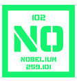 Nobelium chemical element vector image vector image