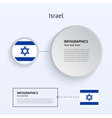 Israel Country Set of Banners vector image