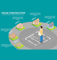 cottage construction isometric infographics vector image