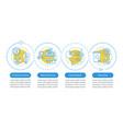 circular economy infographic template vector image