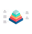 business infographics pyramid chart with 5 steps vector image