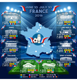 Cup EURO 2016 Stadium Guide vector image