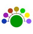circular scheme chart vector image vector image