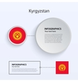 Kyrgyzstan Country Set of Banners vector image vector image