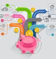 Piggy bank concept vector image vector image