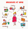 Household interests of woman - infographics vector image