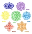 set 7 chakras vector image