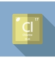 Chemical element Chlorine Flat vector image