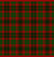christmas tartan plaid scottish pattern vector image vector image