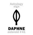 Astrology asteroid daphne