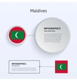 Maldives Country Set of Banners vector image vector image