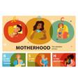 motherhood horizontal banners vector image vector image