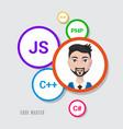 programmer man character vector image vector image