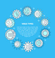 human virus types banner in line style vector image vector image