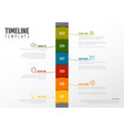 infographic timeline template vector image vector image