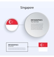 Singapore Country Set of Banners vector image