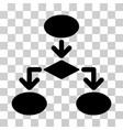 flowchart icon vector image vector image
