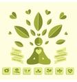 Yoga Healthy lifestyle infographics vector image