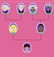 cartoon family tree of the girl born in vector image