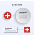Switzerland Country Set of Banners vector image