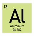 aluminum chemical element vector image vector image