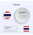 Thailand Country Set of Banners vector image