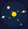 The planets of the solar system vector image vector image