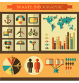 Travel infographics with icons vector image vector image