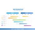 infographic modern timeline calendar with grantt vector image vector image