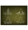 Standard Deviation Diagram Graph on Chalkboard vector image vector image