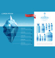 flat pure water infographic template vector image