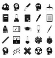 investigation icons set simple style vector image vector image
