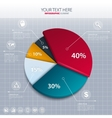 pie chart - business statistics vector image vector image