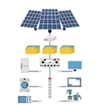 Production and processing solar electric power vector image