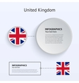 United Kingdom Country Set of Banners vector image vector image