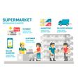 Flat design supermarket infographic vector image
