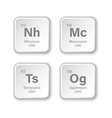 Nihonium Moscovium Tennessine and Oganesson vector image vector image