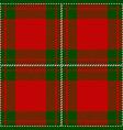 clan macgregor scottish tartan plaid pattern vector image