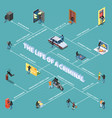 thief isometric flowchart vector image vector image