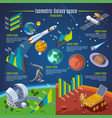 isometric galaxy space infographic concept vector image vector image