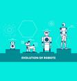 robotics advances flat banner template vector image vector image