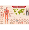 Medical anatomy infographics vector image
