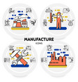 production and manufacture concept vector image vector image