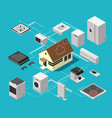 smart house technology system and wireless vector image vector image